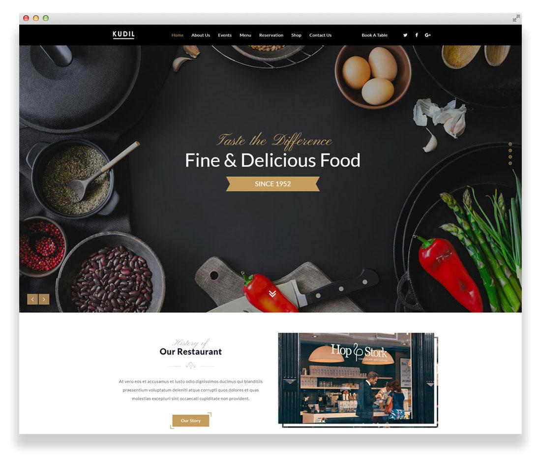 19 Best WordPress Restaurant Themes 2019 Coothemes Com